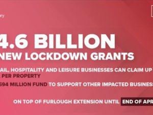 HM Treasury Announce New Lockdown 3.0 Grants